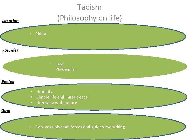 Taoism (Philosophy on life) Location • China Founder • • Laozi Philosopher Belifes •
