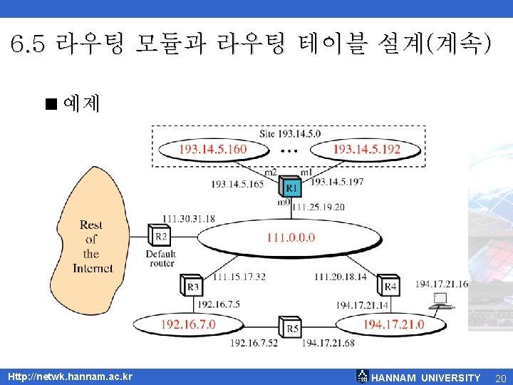 6. 5 라우팅 모듈과 라우팅 테이블 설계(계속) <예제 Http: //netwk. hannam. ac. kr HANNAM