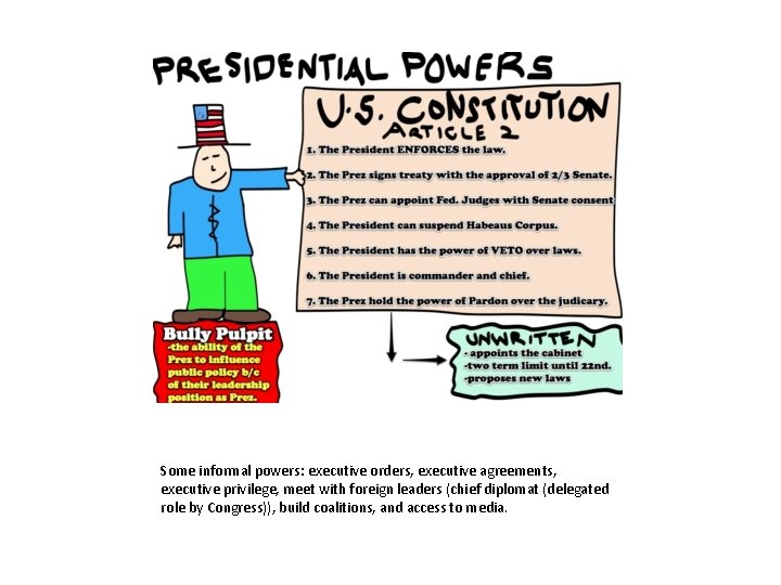 Some informal powers: executive orders, executive agreements, executive privilege, meet with foreign leaders (chief