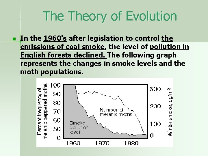 The Theory of Evolution n In the 1960's after legislation to control the emissions