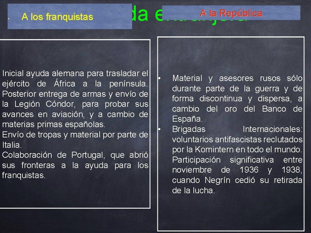 • A la República La ayuda extranjera A los franquistas Inicial ayuda alemana