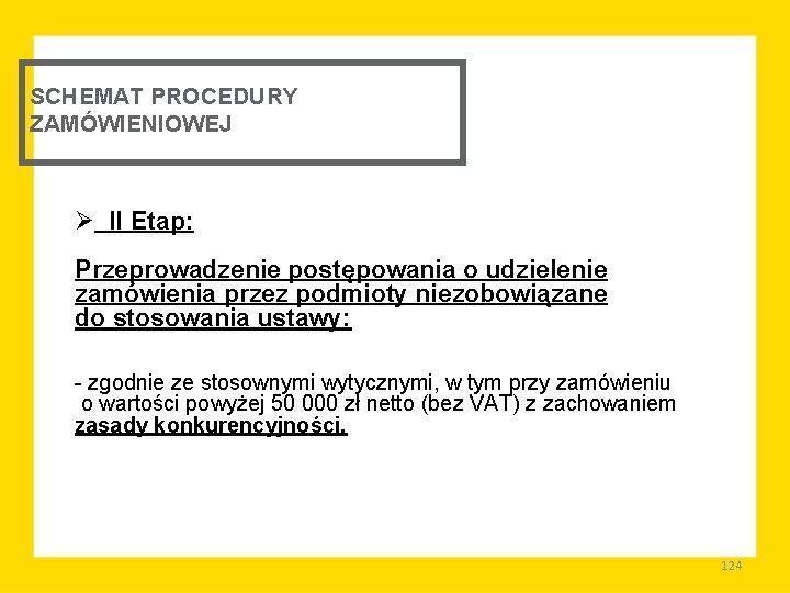 SCHEMAT PROCEDURY ZAMÓWIENIOWEJ Ø II Etap: Przeprowadzenie postępowania o udzielenie zamówienia przez podmioty niezobowiązane