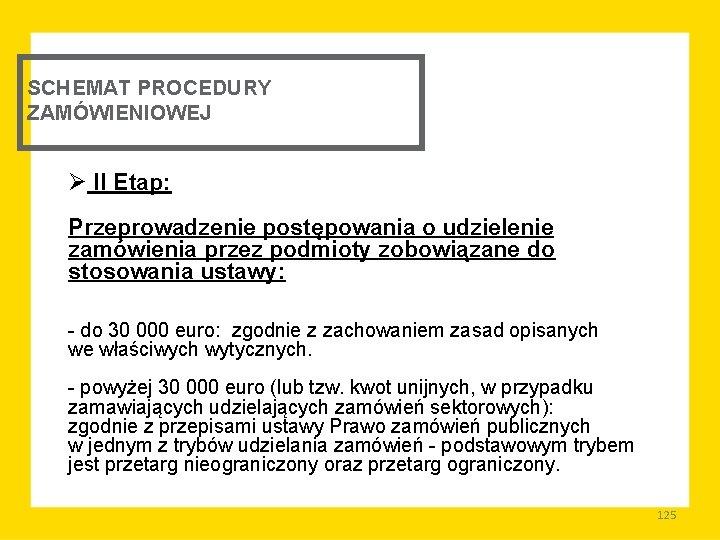 SCHEMAT PROCEDURY ZAMÓWIENIOWEJ Ø II Etap: Przeprowadzenie postępowania o udzielenie zamówienia przez podmioty zobowiązane