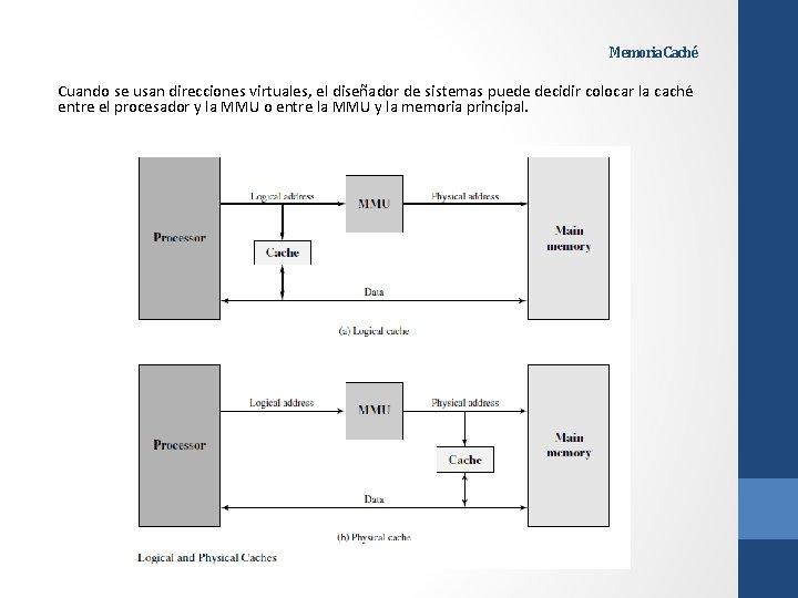 Memoria Caché Cuando se usan direcciones virtuales, el diseñador de sistemas puede decidir colocar