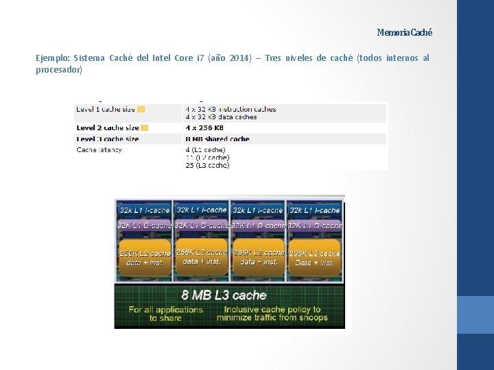 Memoria Caché Ejemplo: Sistema Caché del Intel Core i 7 (año 2014) – Tres
