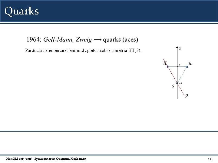 Quarks Partículas elementares em multipletos sobre simetria SU(3). Hon. QM 2015/2016 – Symmetries in