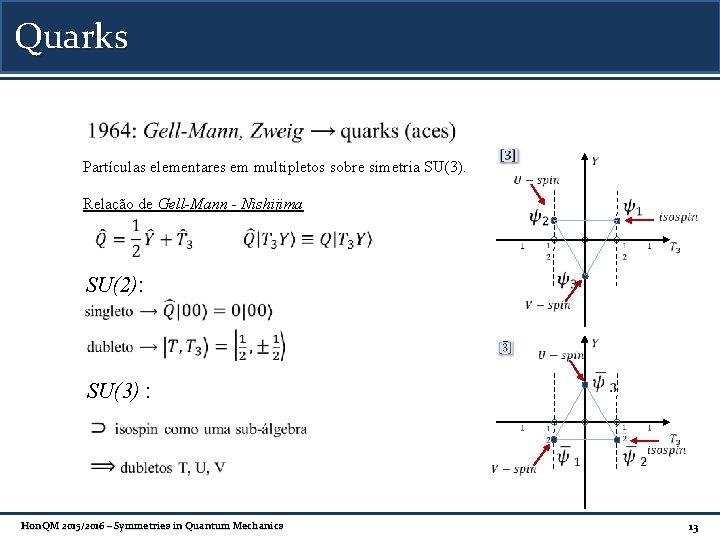 Quarks Partículas elementares em multipletos sobre simetria SU(3). Relação de Gell-Mann - Nishijima SU(2):