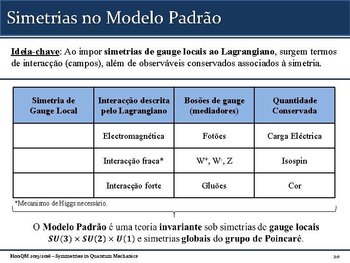 Simetrias no Modelo Padrão Ideia-chave: Ao impor simetrias de gauge locais ao Lagrangiano, surgem