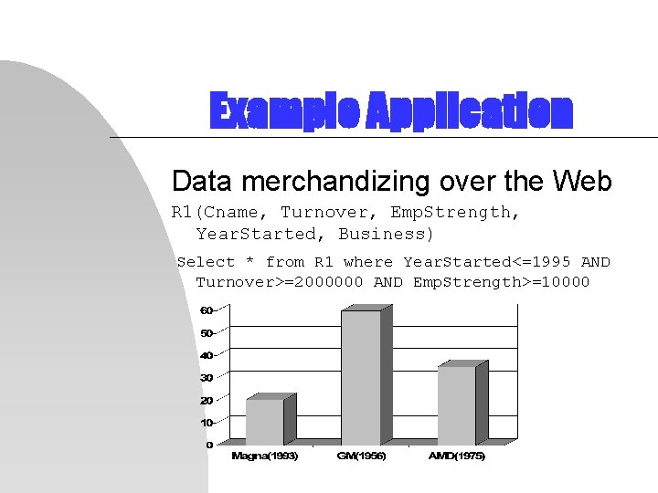 Example Application Data merchandizing over the Web R 1(Cname, Turnover, Emp. Strength, Year. Started,