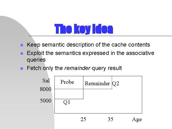 The key idea n n n Keep semantic description of the cache contents Exploit