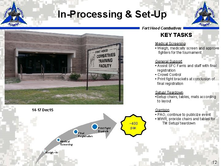 In-Processing & Set-Up Fort Hood Combatives KEY TASKS Medical Screening • Weigh, medically screen