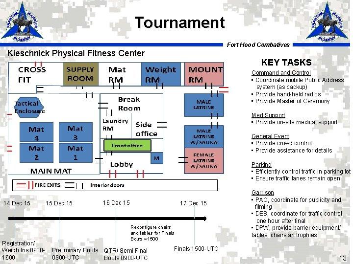 Tournament Fort Hood Combatives Kieschnick Physical Fitness Center KEY TASKS Command Control • Coordinate