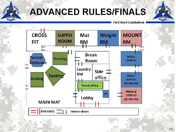 ADVANCED RULES/FINALS Fort Hood Combatives 14