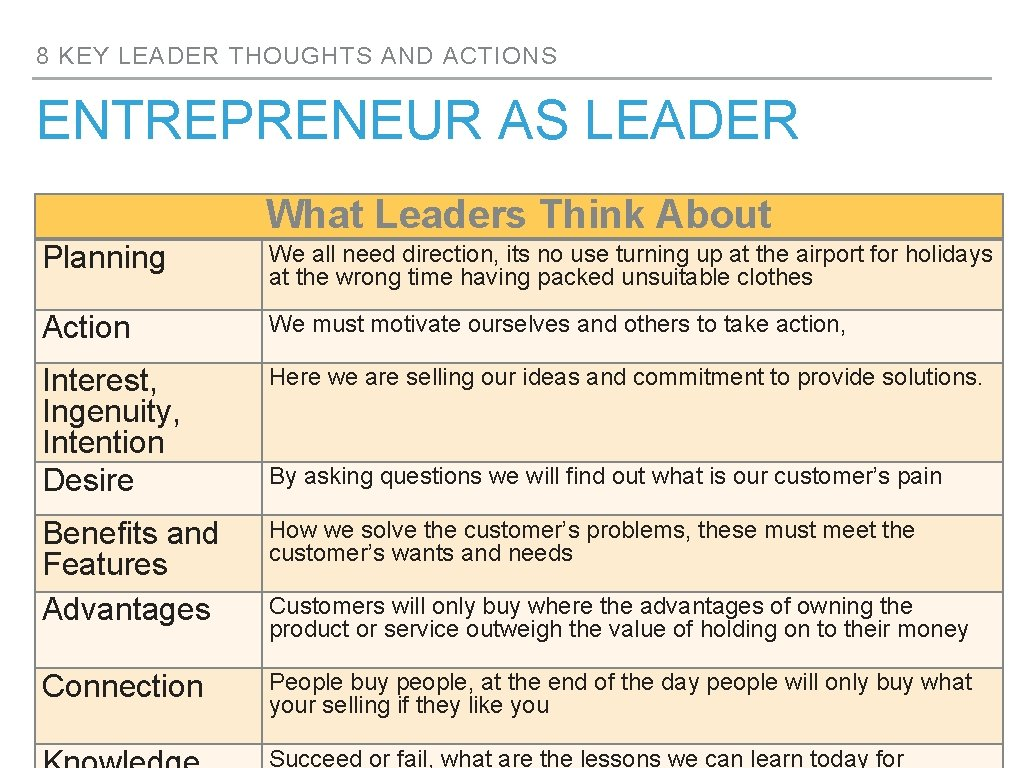 8 KEY LEADER THOUGHTS AND ACTIONS ENTREPRENEUR AS LEADER What Leaders Think About Planning