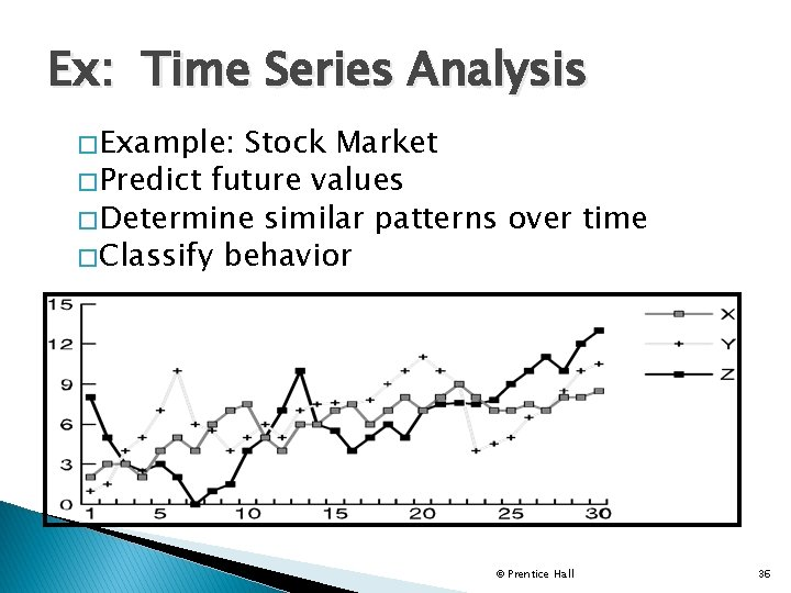 Ex: Time Series Analysis � Example: Stock Market � Predict future values � Determine