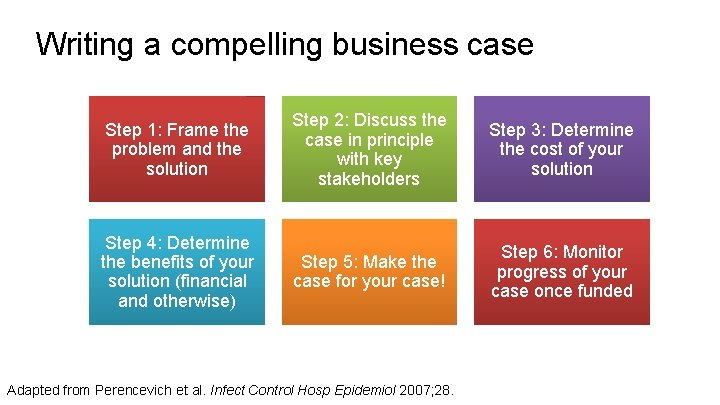 Writing a compelling business case Step 1: Frame the problem and the solution Step