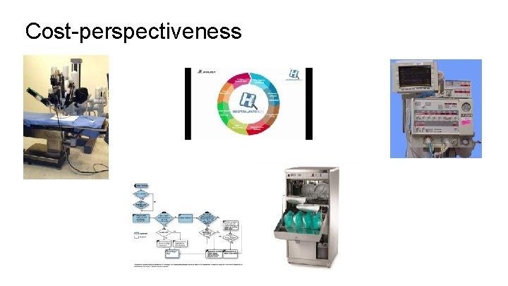 Cost-perspectiveness