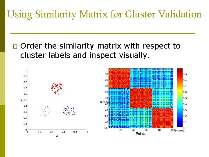 Using Similarity Matrix for Cluster Validation p Order the similarity matrix with respect to
