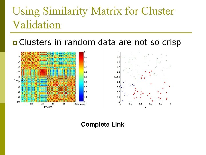 Using Similarity Matrix for Cluster Validation p Clusters in random data are not so