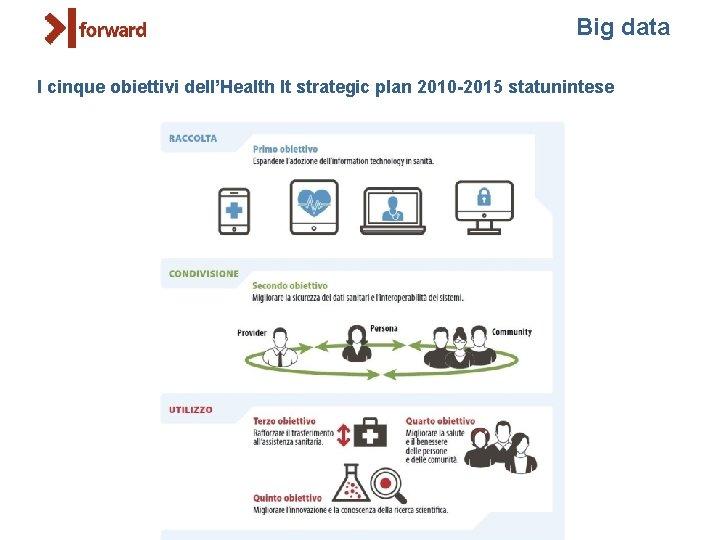 Big data I cinque obiettivi dell'Health It strategic plan 2010 -2015 statunintese