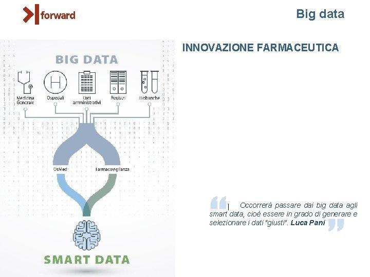 Big data INNOVAZIONE FARMACEUTICA Occorrerà passare dai big data agli smart data, cioè essere