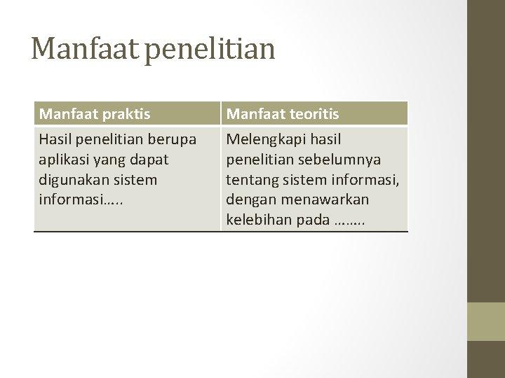 Manfaat penelitian Manfaat praktis Hasil penelitian berupa aplikasi yang dapat digunakan sistem informasi…. .