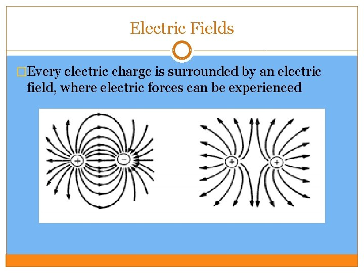 Electric Fields �Every electric charge is surrounded by an electric field, where electric forces