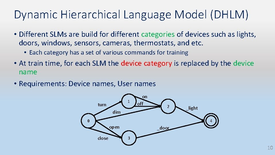 Dynamic Hierarchical Language Model (DHLM) • Different SLMs are build for different categories of