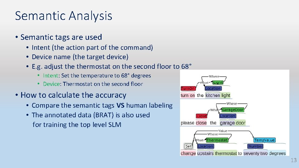 Semantic Analysis • Semantic tags are used • Intent (the action part of the