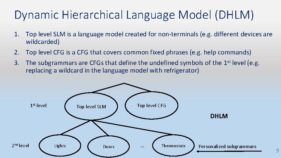 Dynamic Hierarchical Language Model (DHLM) 1. Top level SLM is a language model created