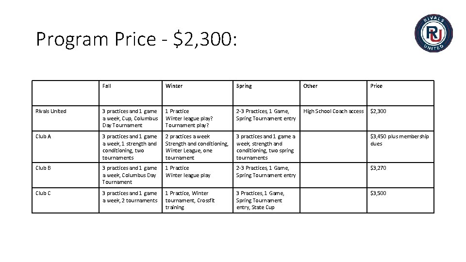 Program Price - $2, 300: Fall Winter Spring Other Price Rivals United 3 practices
