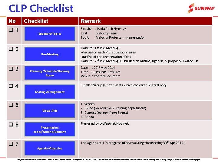 CLP Checklist No Checklist q 1 q 2 q 3 Speakers/Topics Pre-Meeting Planning /Schedule/Booking