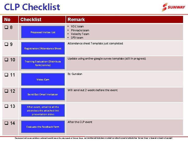 CLP Checklist No Checklist q 8 Proposed Invitee List Remark • • VDC team