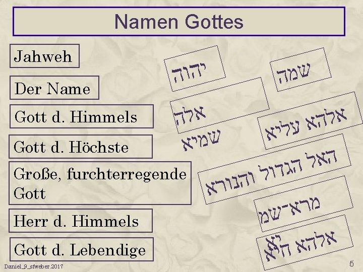 Namen Gottes Jahweh Der Name Gott d. Himmels Gott d. Höchste י ה ו