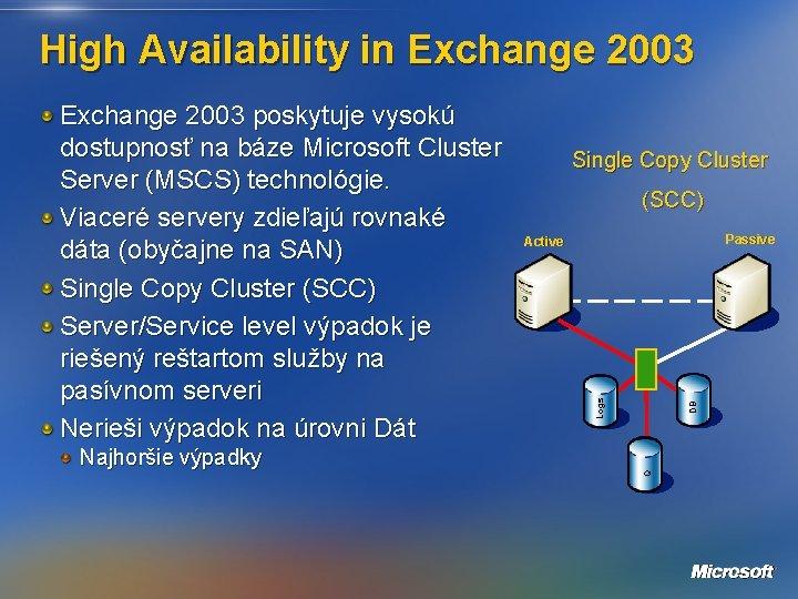 High Availability in Exchange 2003 (SCC) Passive Active DB Q Najhoršie výpadky Single Copy