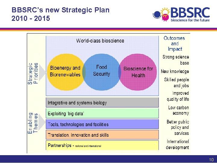 Bbsrc business plan best rhetorical analysis essay editing service for masters