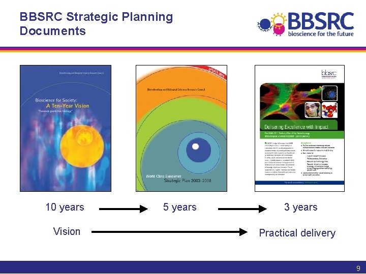 Bbsrc business plan phd thesis network security