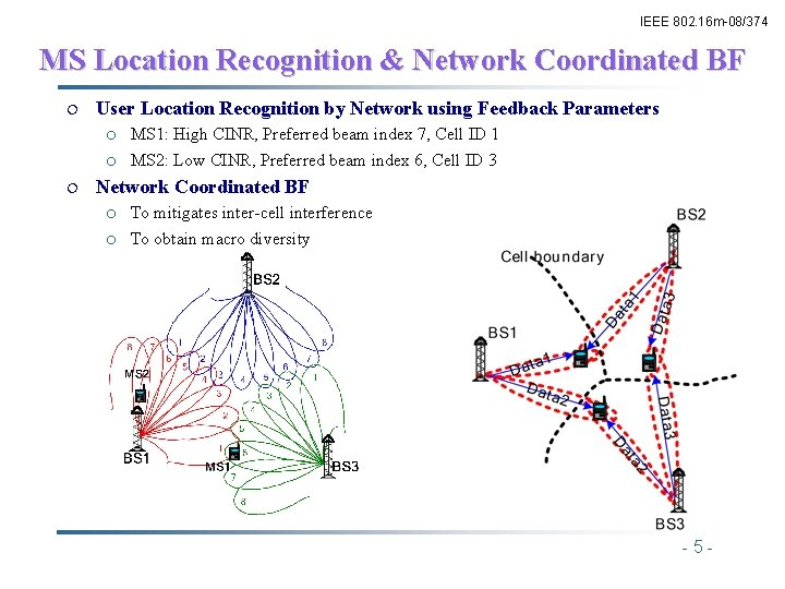 IEEE 802. 16 m-08/374 MS Location Recognition & Network Coordinated BF ¦ User Location