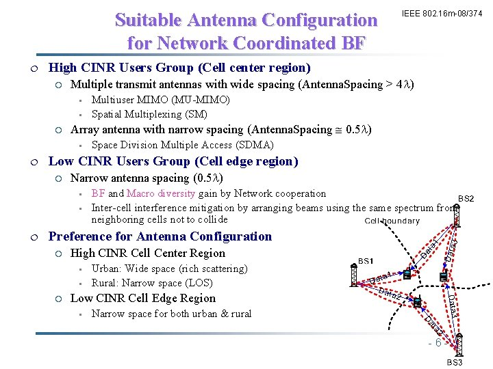Suitable Antenna Configuration for Network Coordinated BF ¦ High CINR Users Group (Cell center