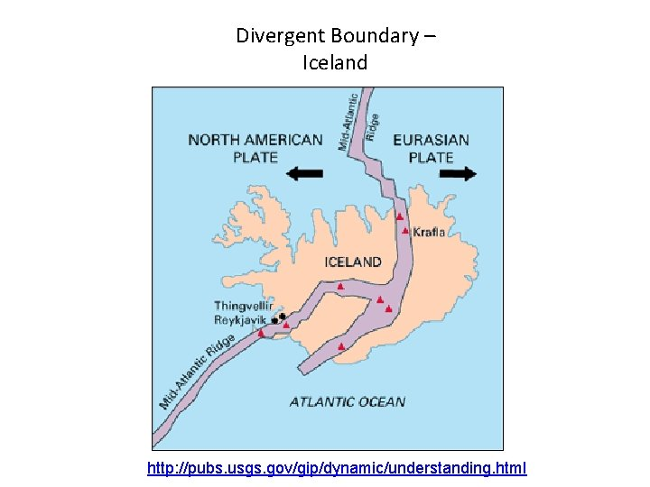 Divergent Boundary – Iceland http: //pubs. usgs. gov/gip/dynamic/understanding. html