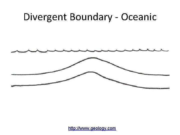 Divergent Boundary - Oceanic http: //www. geology. com