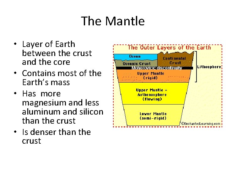 The Mantle • Layer of Earth between the crust and the core • Contains