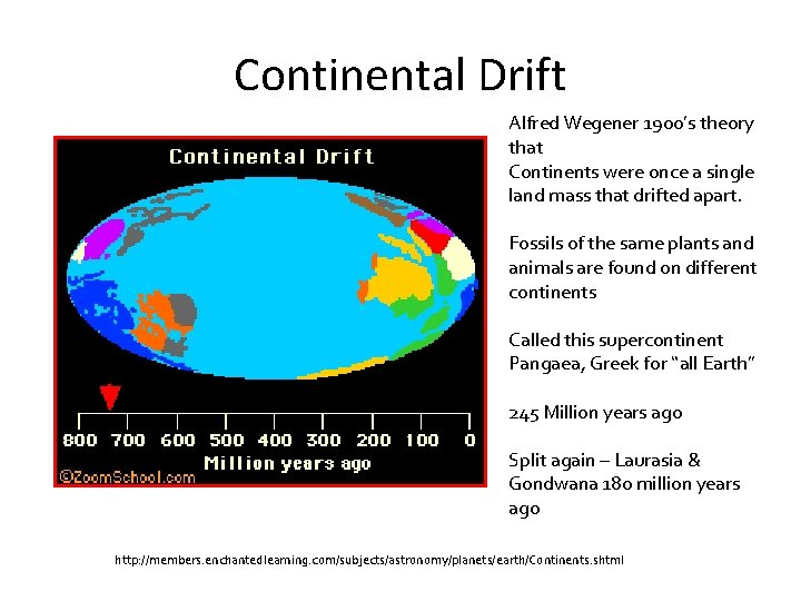 Continental Drift Alfred Wegener 1900's theory that Continents were once a single land mass