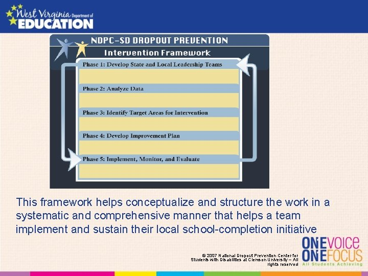 This framework helps conceptualize and structure the work in a systematic and comprehensive manner