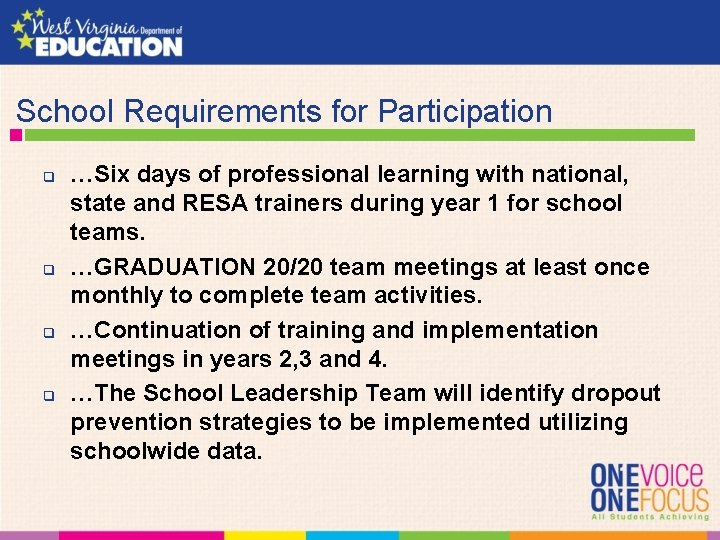 School Requirements for Participation q q …Six days of professional learning with national,
