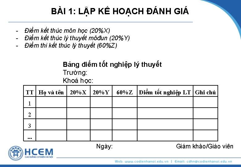 BÀI 1: LẬP KẾ HOẠCH ĐÁNH GIÁ Điểm kết thúc môn học (20%X) Điểm