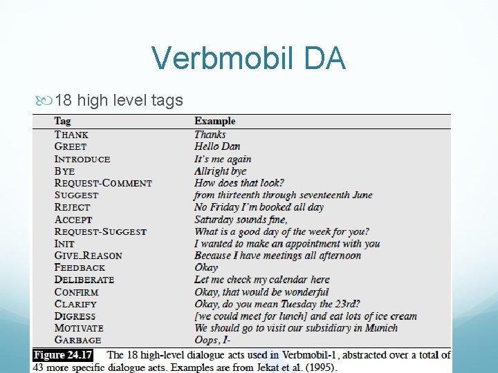 Verbmobil DA 18 high level tags