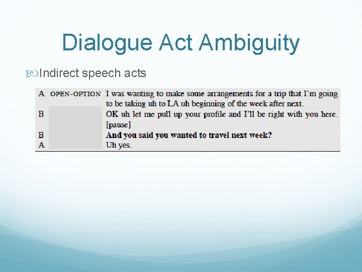 Dialogue Act Ambiguity Indirect speech acts