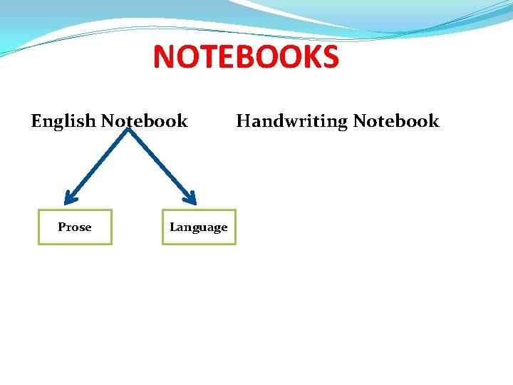 NOTEBOOKS English Notebook Prose Language Handwriting Notebook