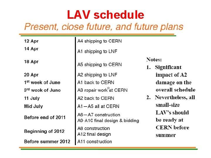 LAV schedule